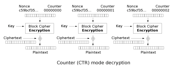 example 1431810516_Ctr_decryption.png